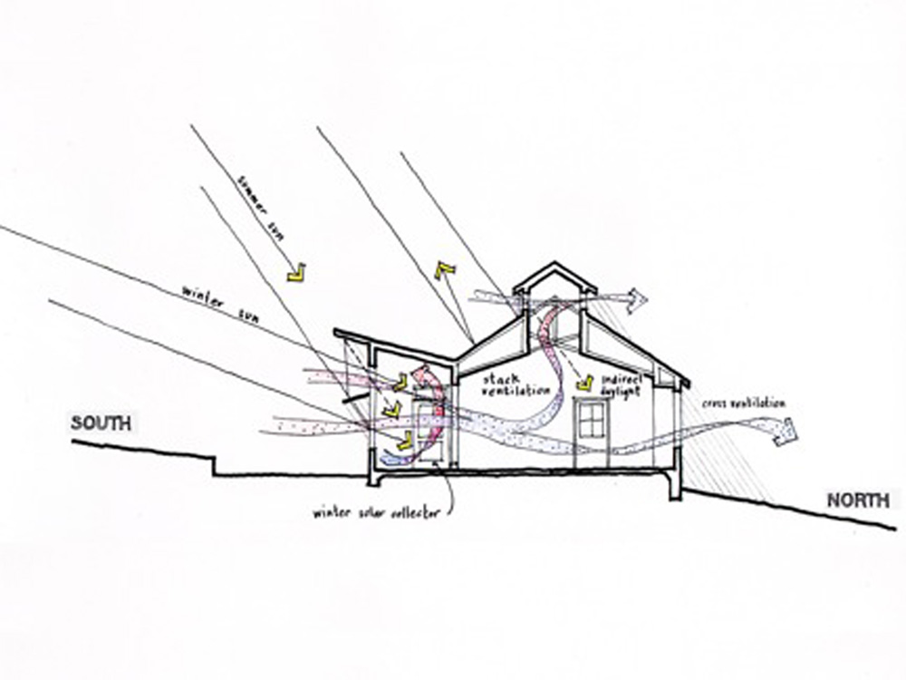 annotated diagram residence jpg : annotated diagram - findchart.co